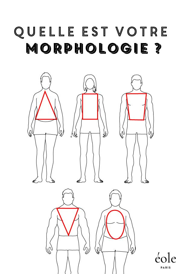 536c2a3db0a584 Comment bien s'habiller selon sa morphologie ? [HOMME | Conseils ...