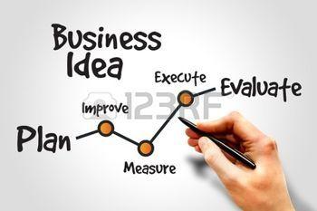 graphic design: Business Idea timeline plan concept Stock Photo