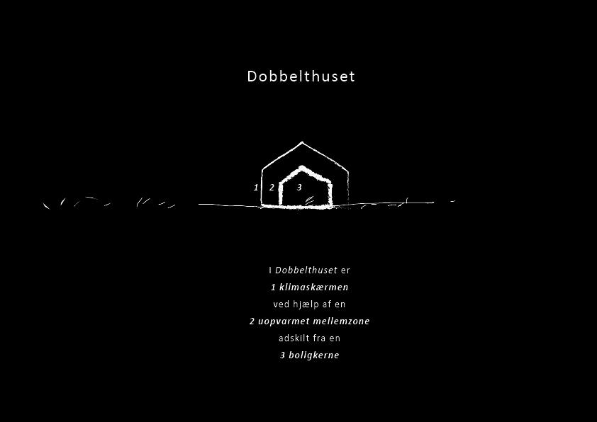 Definition af Dobbelthus - Kristine A. Torp