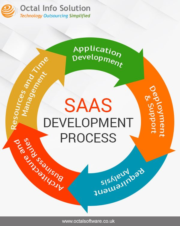 Saas Is A Software Delivery Model Hosting Business. Colleges In Georgia That Offer Physical Therapy. Reverse Mortgages In California. Apply For A Scholarship Columbus Ohio Windows. San Francisco Rhinoplasty Metal Roof Benefits. Organic Chemistry Online Tutorials. Hard Drive Data Recovery Service. Operating Agreements Template. Cloud Based Restaurant Pos Find A Dentist Nj