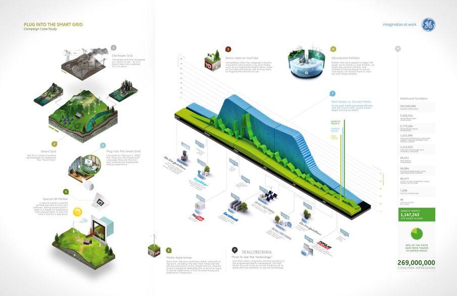 Plug Into The Smart Grid Caio Lazzuri Renewable Energy Systems