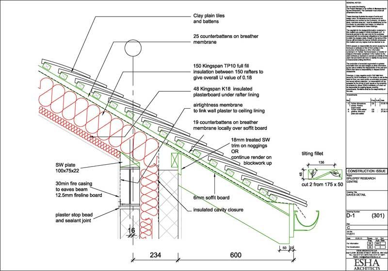 Building Regulations Roof Eaves Detail Detail Drawings