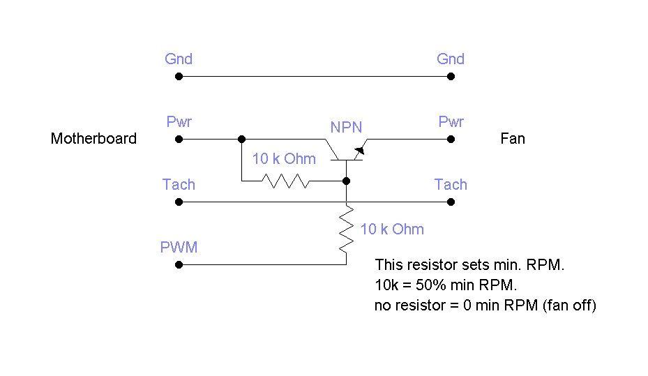 50a8a613678b1e872e0a470244d8e93b denso o2 sensor wiring 4 wire o2 sensor wiring diagram