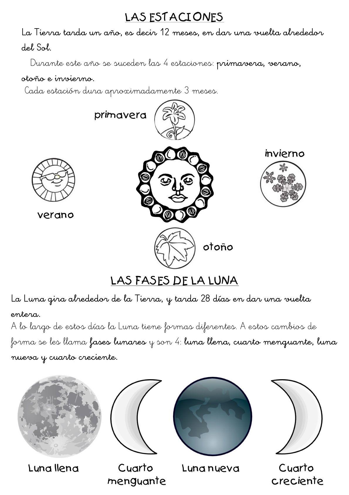 Recursos para el aula: Fichas de Conocimiento del medio para ...