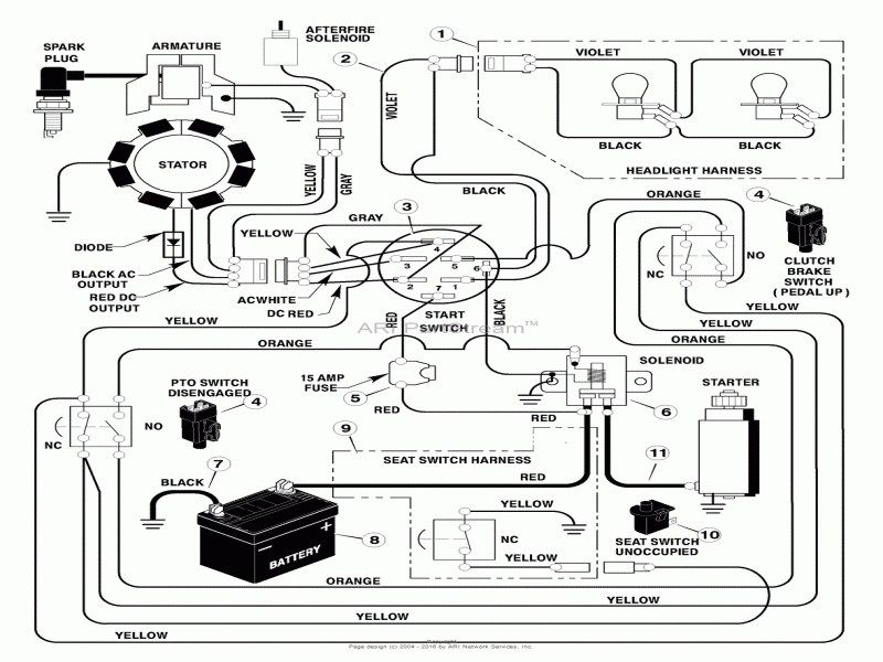 Briggs And Stratton V Twin Wiring Diagram Wiring Forums Craftsman Riding Lawn Mower Lawn Tractor Tractors