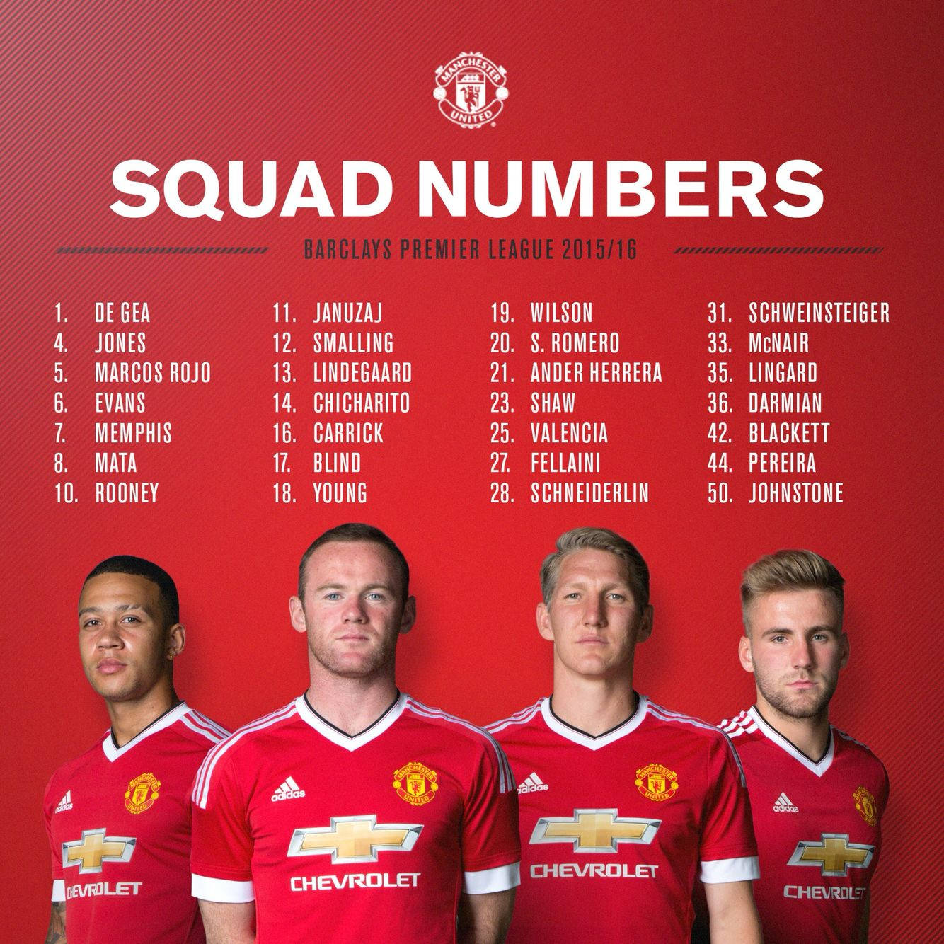 Manchester United Squad Numbers Redarmy Manchester United Manchester United Football Club Manchester United Shirt
