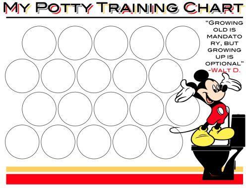 73d497125681b59bc3c39ab0a032e263--potty-training-girls-potty - potty training chart
