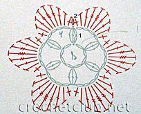 Кофточка, связанная в ирландской технике