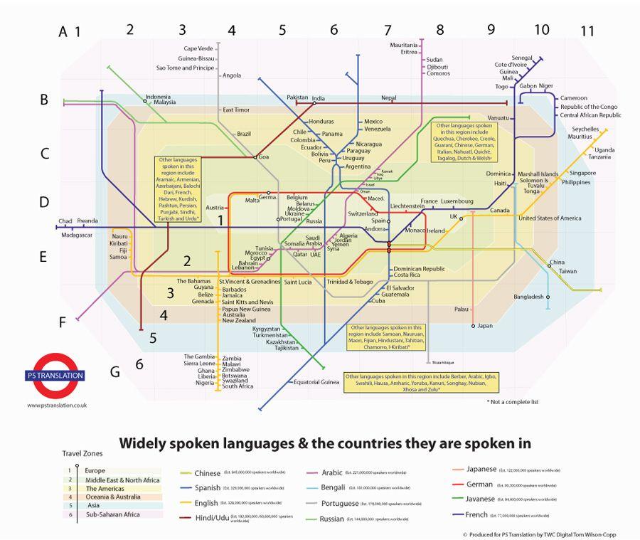 LANGUAGES OF THE WORLD: sehe ich das richtig, dass Mazedonien in dieser Grafik zu den deutschsprachigen Ländern gehört?