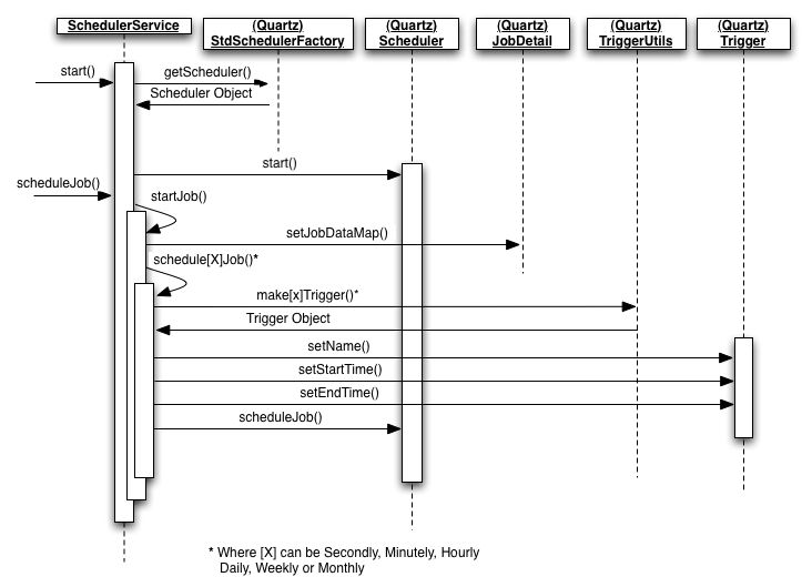 Metacat Architecture  Quartz    Architecture