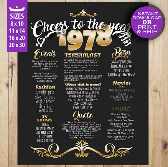 40th anniversary poster 40th anniversary gifts for parents signs 40th anniversary poster 40th anniversary gifts for parents signs 40th wedding anniversary party ideas 40th anniversary chalkboard sign 40th anniversary stopboris Gallery