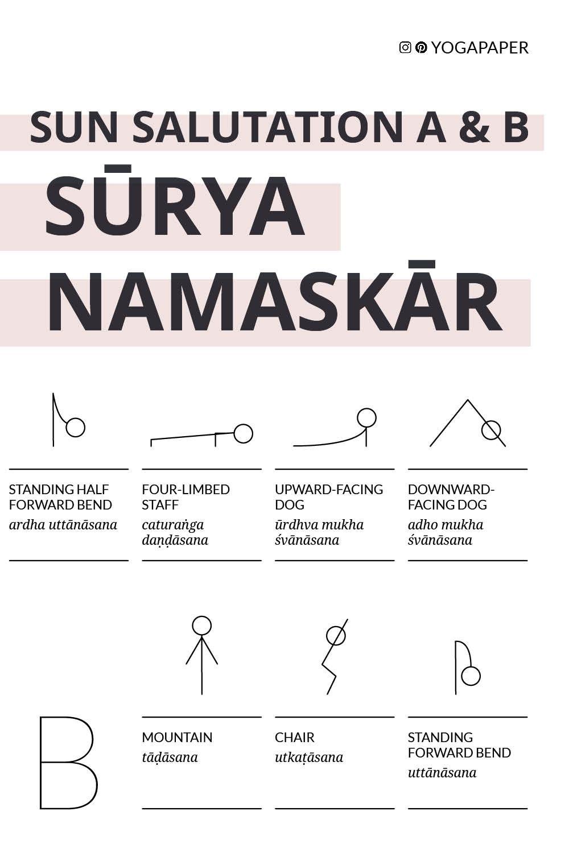 Sun Salutation A and B Sanskrit Pose Names with Stick Figures ...