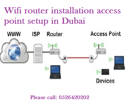 We offer Wifi Wireless router Installation IT support