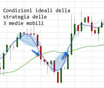 Binary Options Trading Signals Franco Review Options Trading