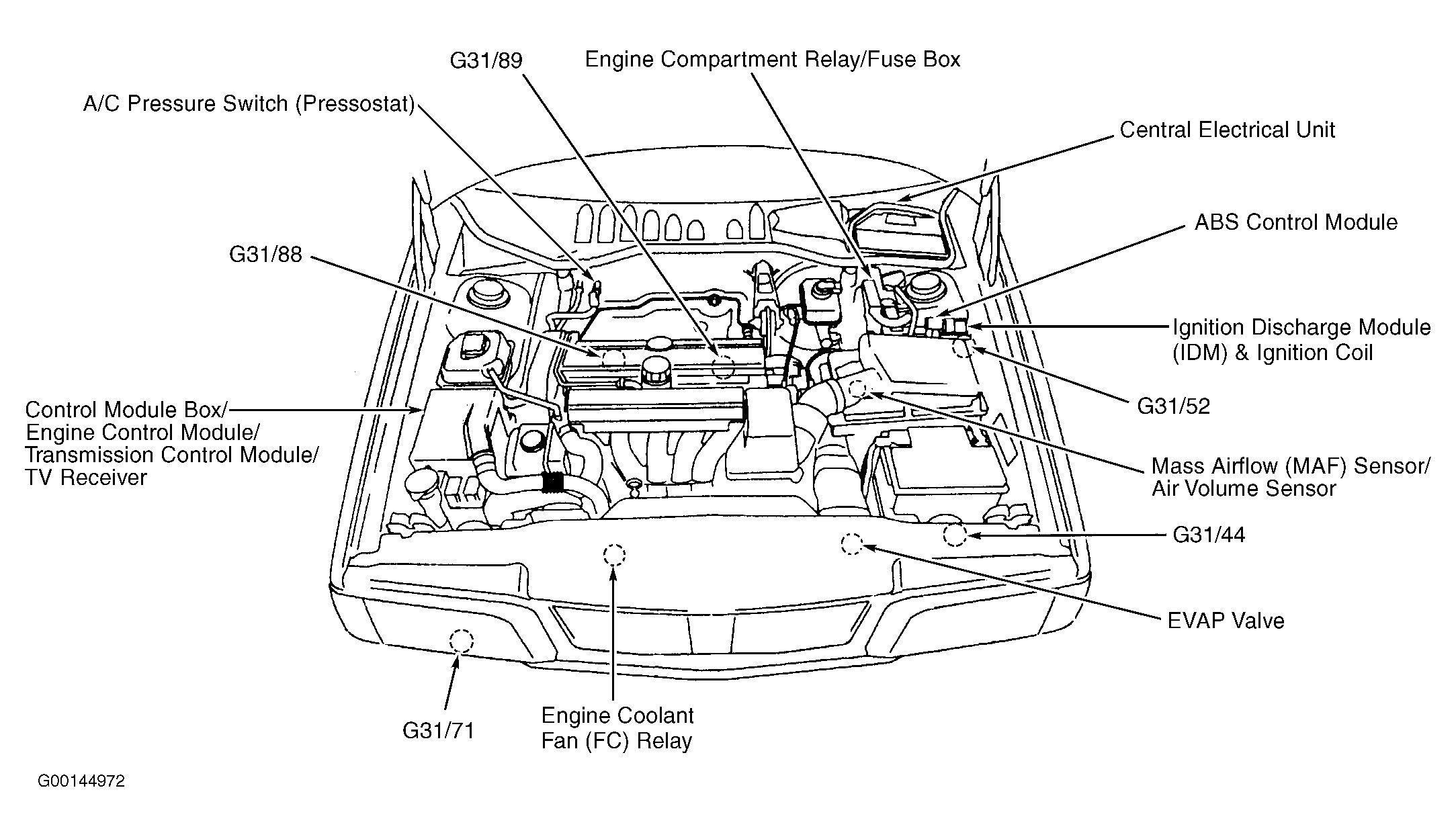 Volvo 850 Engine Diagram Di 2020