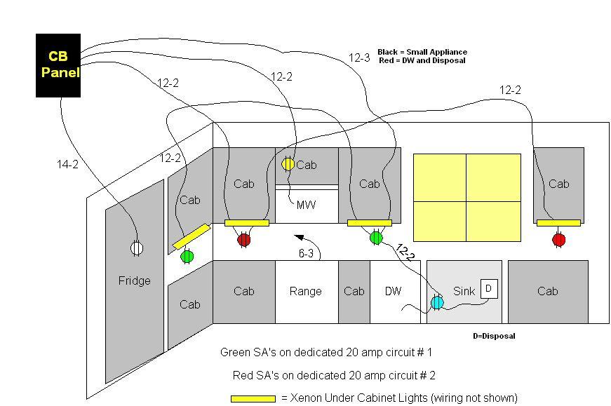 wiring diagram wiring cabinets hard