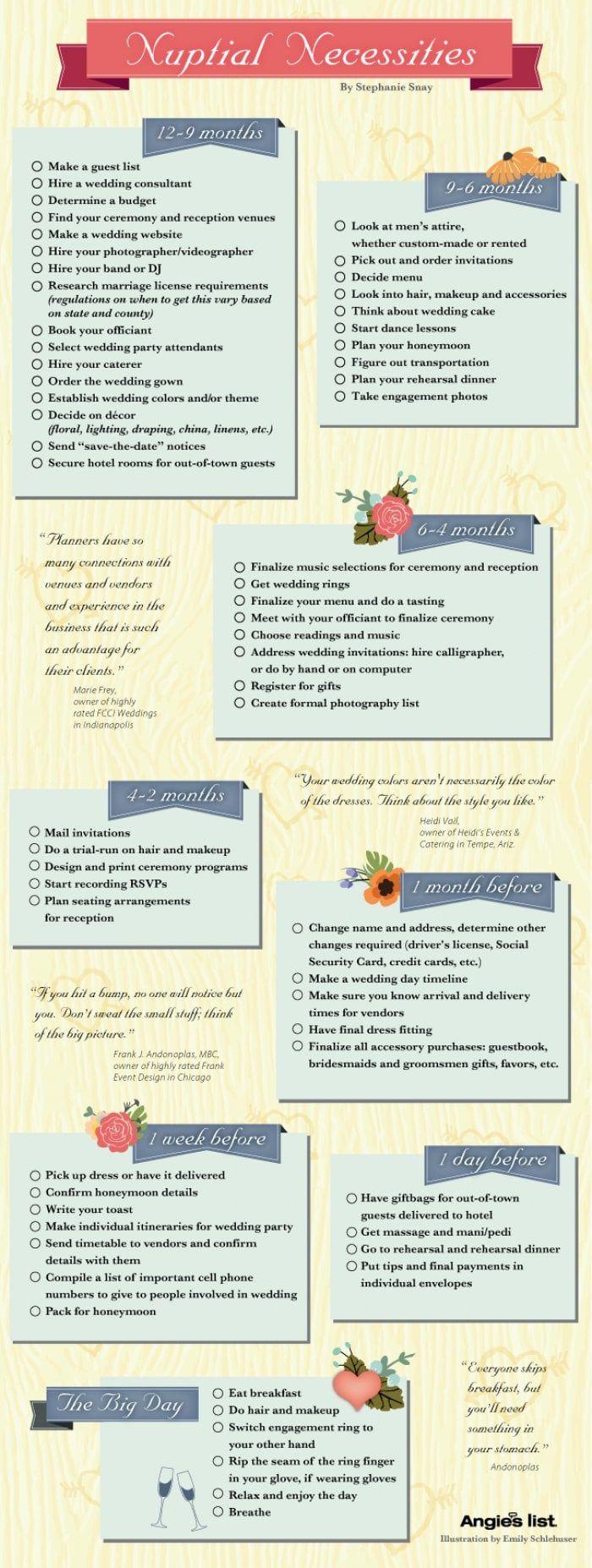 12Month Wedding Planning Checklist Wedding planning