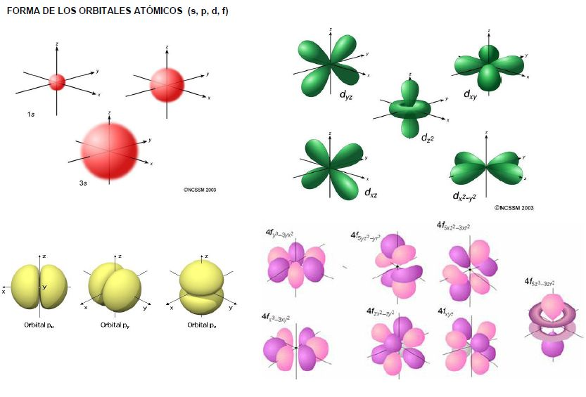Orbitalesspdfg 833565 docencia de la qumica pinterest orbitalesspdfg 833565 urtaz Gallery