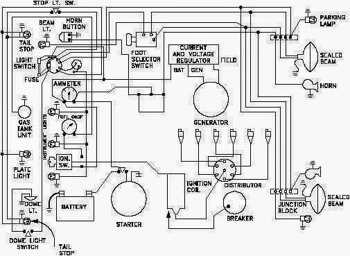 Wiring Of A Car S Electrical Circuit Electrical Engineering Pics Electrical Diagram Electrical Circuit Diagram Electrical Wiring Diagram
