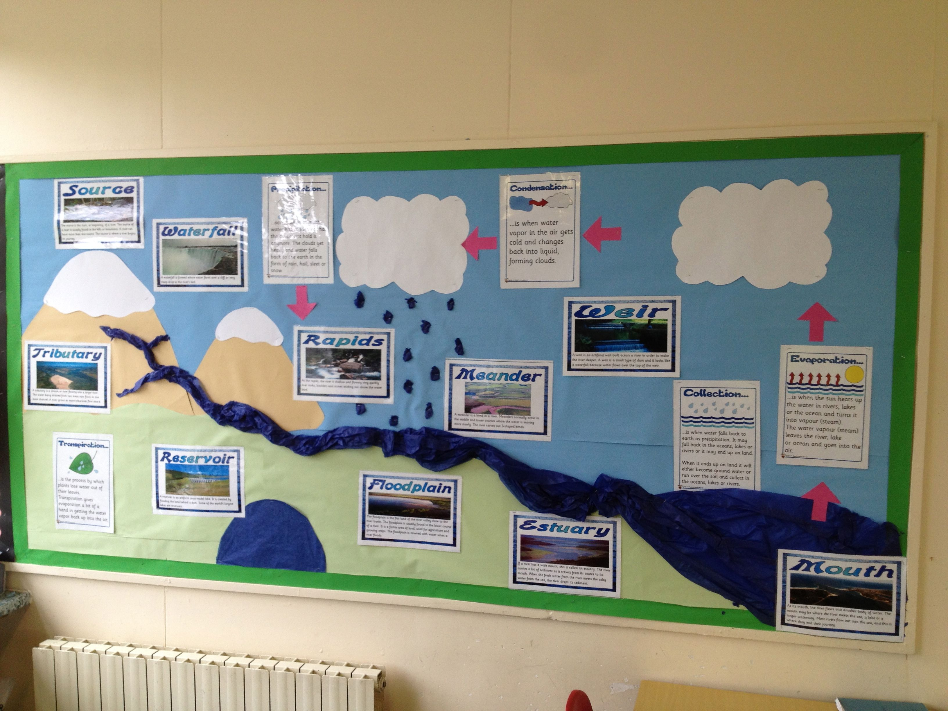 Geography Classroom Decor : Water cycle and rivers display classroom ideas