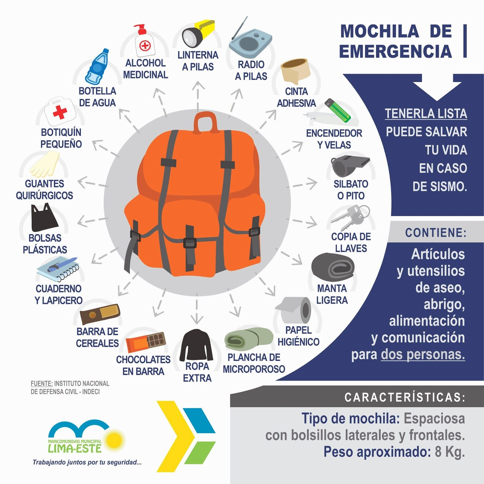 Resultado de imagen para infografias mochila de emergencia
