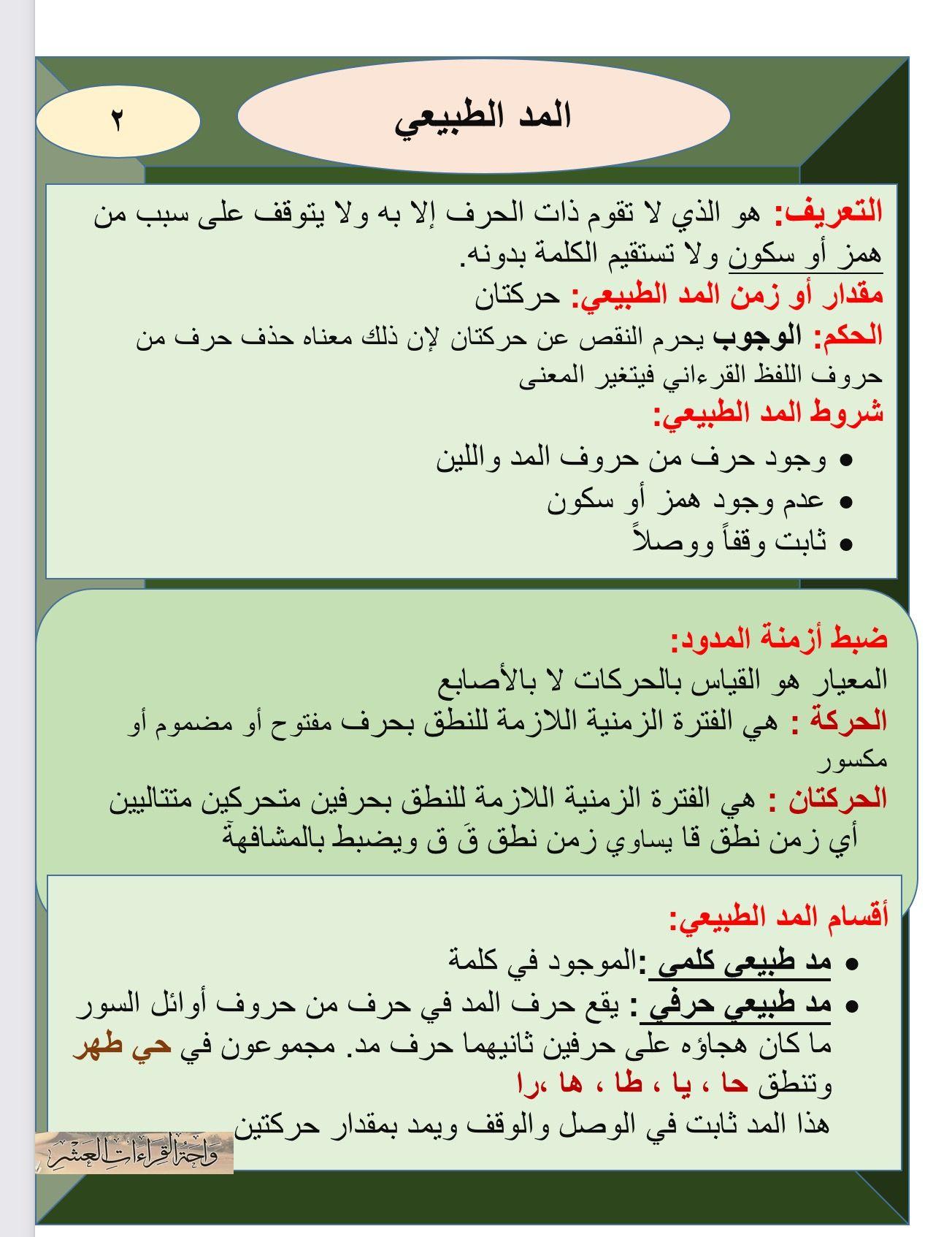 المد الطبيعي | مبادئ التجويد | Holy quran, Quran, Islam