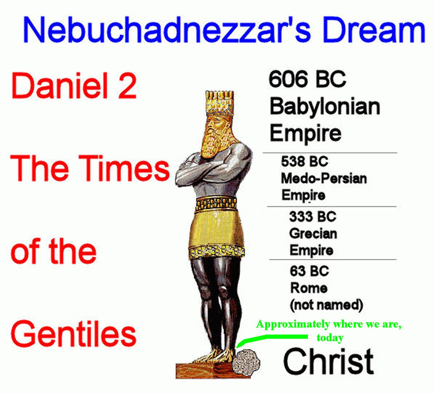 Image Of The Statue In King Nebuchadnezzars Dream
