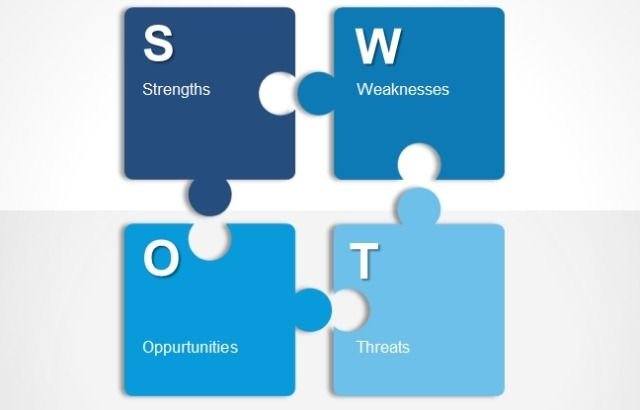 Best swot analysis templates for powerpoint swot analysis and template swot analysis chart template best swot analysis templates for powerpoint toneelgroepblik Gallery