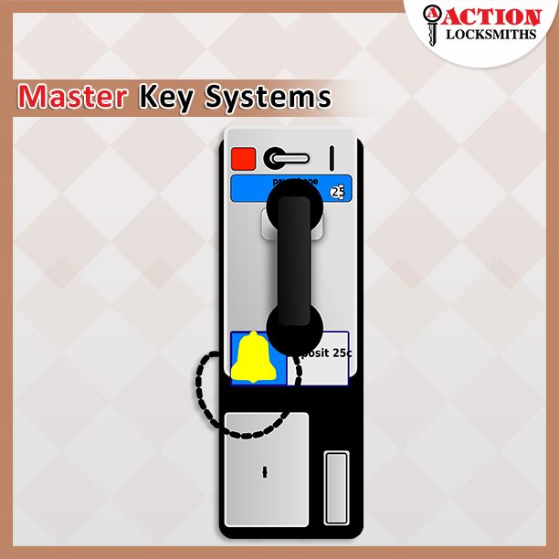 A master key system makes it possible for all authorised people to