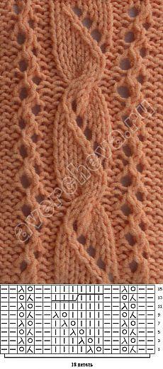 "Lace & Cables ~~ Узоры спицами ""Косы и ажуры"
