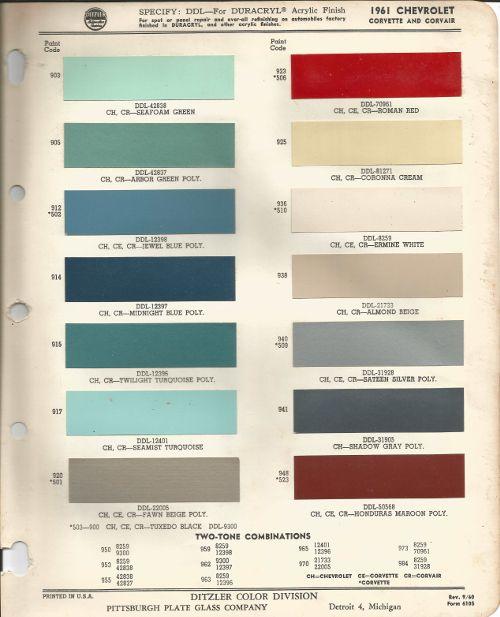 1961 Chevrolet Impala Seafoam Green Code 903 Car Paint Color Kit
