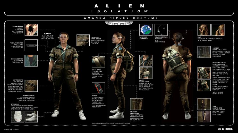 Amanda Ripley Alien Isolation Cosplay Guide Alien Isolation Alien Isolation