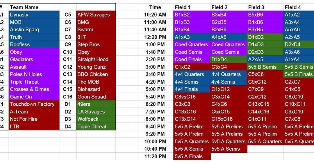 Updated times for battledallas ! flagfootball ffwct