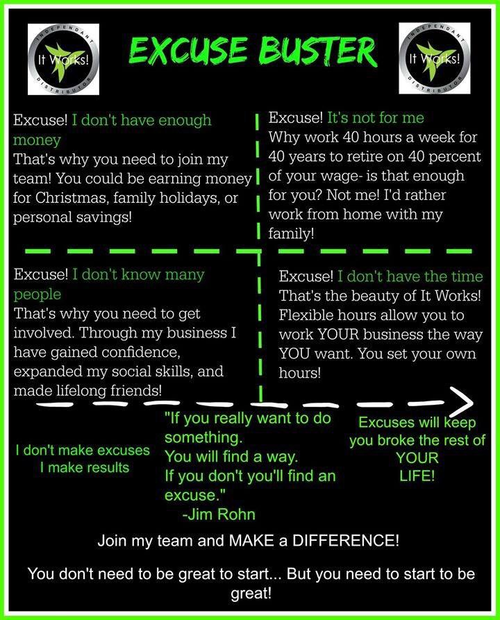 Work From Home Part Time! Www.icantoo.myitworks.com
