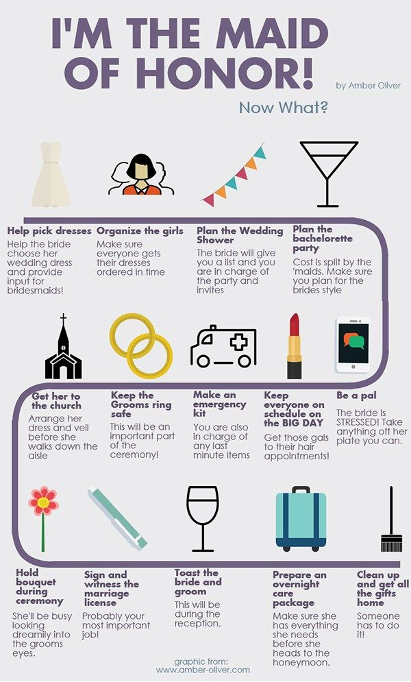 I'm The Maid of Honor! Now What? #weddingplanning