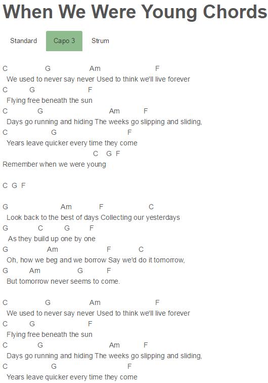When We Were Young Adele Chords : young, adele, chords, Young, Chords, Passenger, Lyrics,, Ukulele, Songs,