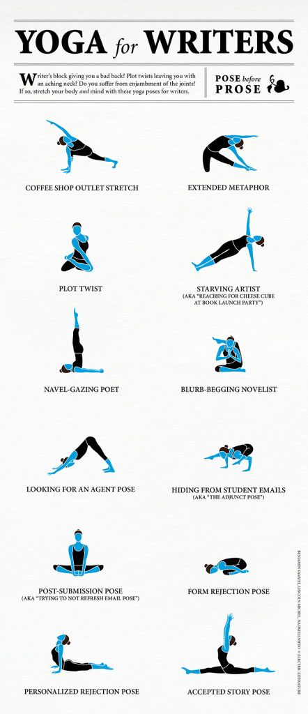 Yoga for writers. Funny.