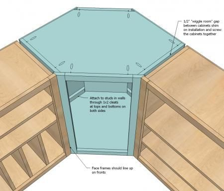 Wall Kitchen Corner Cabinet Product Ideas In 2019 Diy Kitchen