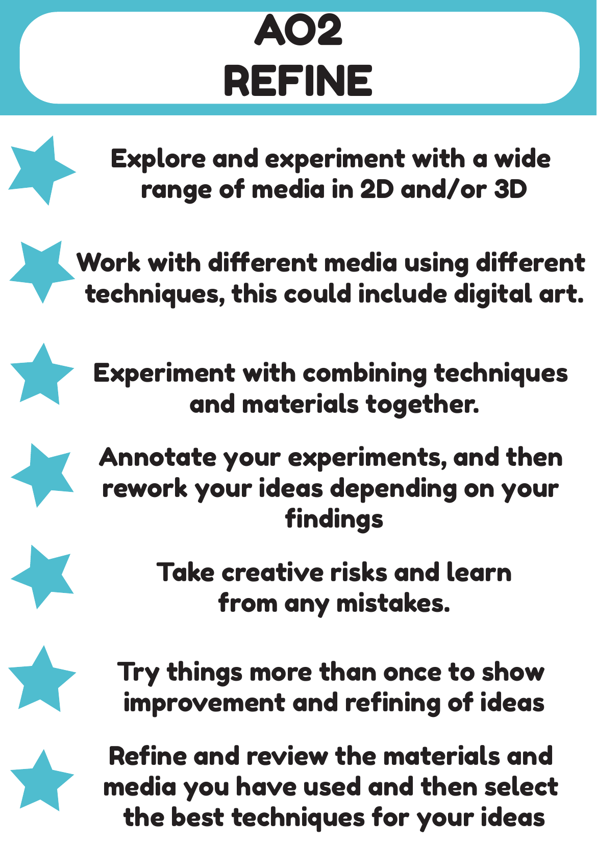 Edexcel Art Gcse Ao Checklist Posters In