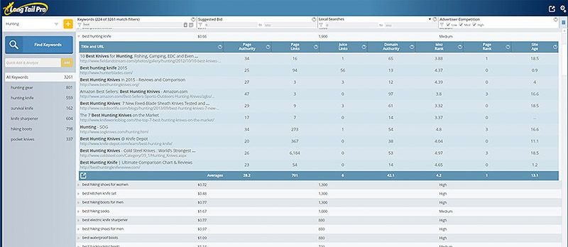 Keyword Research Software Start For Free Competitor