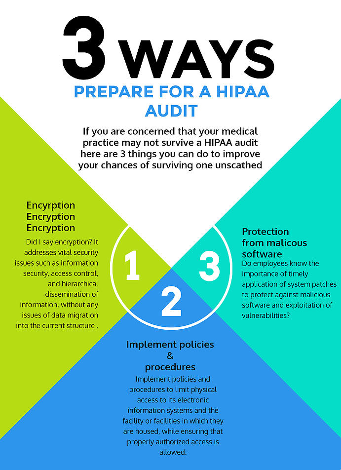 Hipaa Compliance Free Checklist  Cybersecurity  Hipaa
