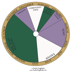 Roman catholic liturgical calendar wheel my children love when roman catholic liturgical calendar wheel my children love when we teach the calendar this way fandeluxe Image collections