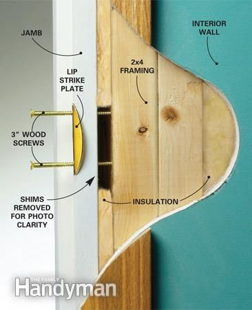 How to Reinforce Doors Entry Door and Lock Reinforcements | Cutaway Door entry and Door jamb : door reinforcements - Pezcame.Com