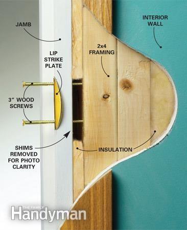how to reinforce doors entry door and lock reinforcements - Door Frame Reinforcement