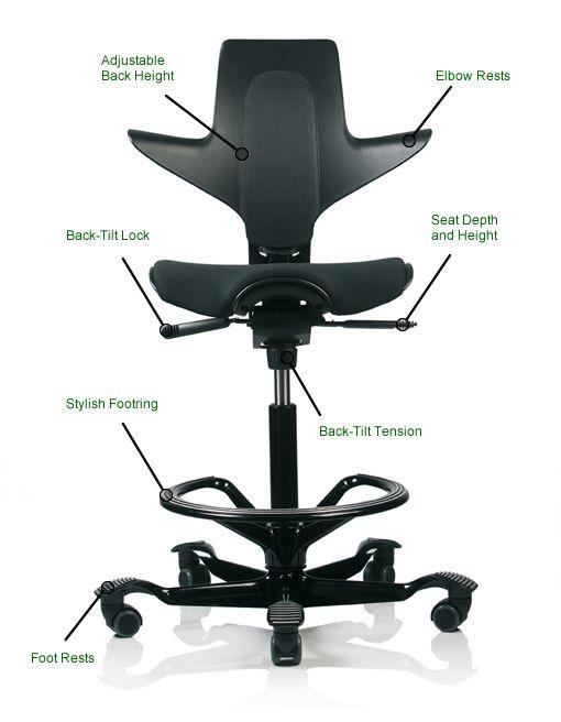 HAG Capisco Drafting Chair Chair Pinterest Drafting chair