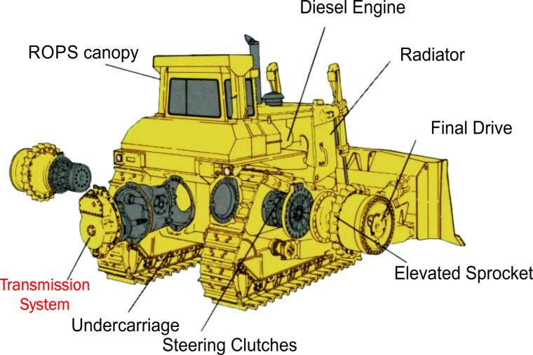 Transmission System | New Technology Bulldozer | Final drive