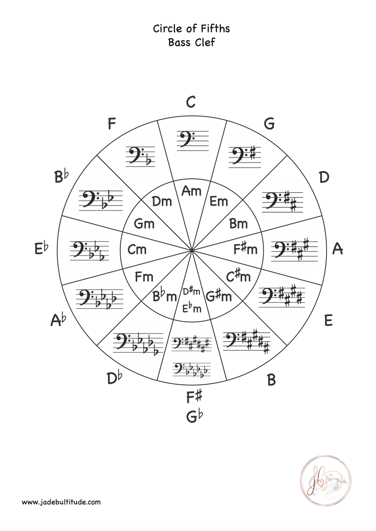 This is a free, printable music theory worksheet/resource