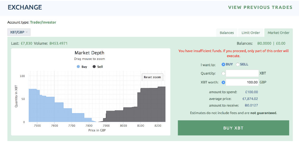 bitcoin trader mexico funciona