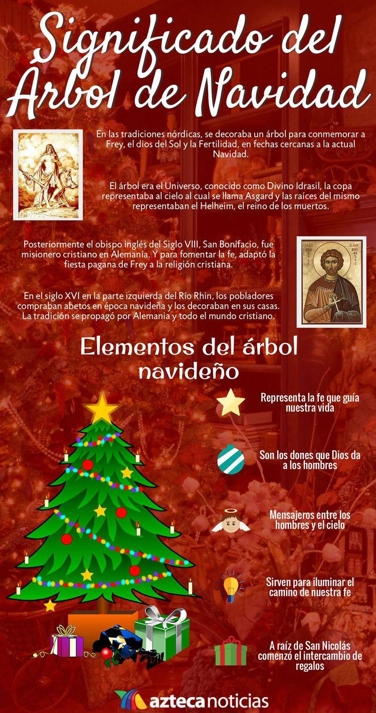 Significado Del árbol De Navidad Infografia Navidad