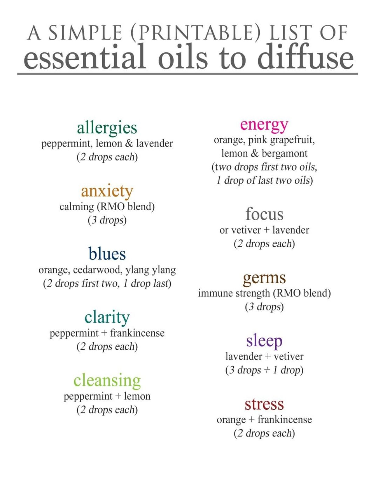 Pin By Marcelle Torres On Home Office Essential Oils Essential Oil Diffuser Blends Essential Oil Chart